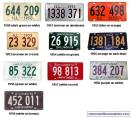 Illinois license plates 1950-59. (Photo courtesy of Jerry Kasper)